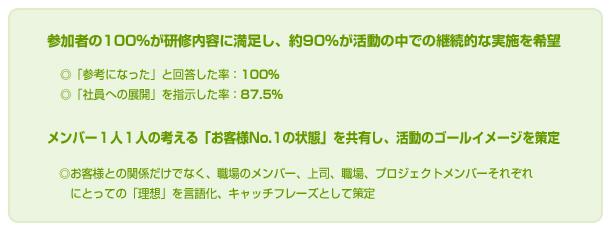 td_chart2